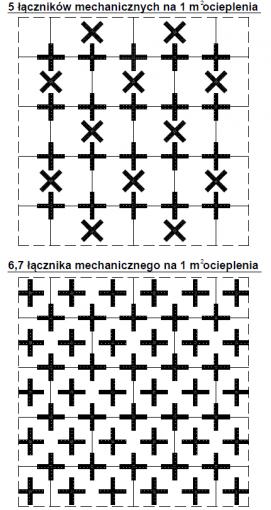 2.15.8 Proponowane rozmieszczenie mocowania KWM na 1 m2 ocieplenia na płytach MW 60 x 100 cm [nieaktualny]