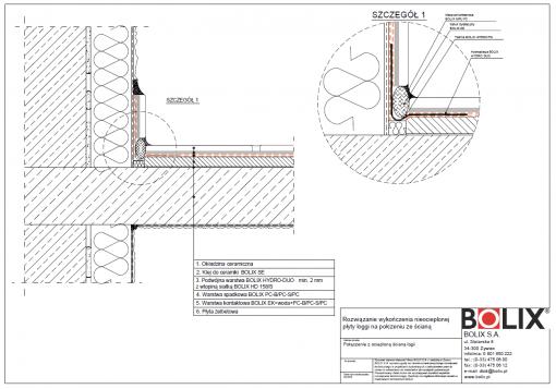 Rozwiązanie wykończenia nieocieplonej płyty loggi na połączeniu ze ścianą