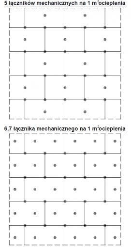 2.15.5 Proponowane rozmieszczenie łączników mechanicznych na 1 m ocieplenia na płytach MW 60 x 100 cm - cz.1.