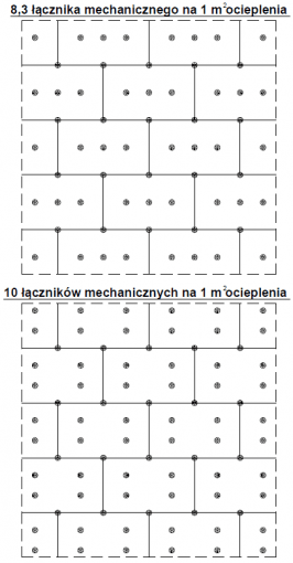 2.15.6 Proponowane rozmieszczenie łączników mechanicznych na 1 m ocieplenia na płytach MW 60 x 100 cm - cz.2. [nieaktualny]