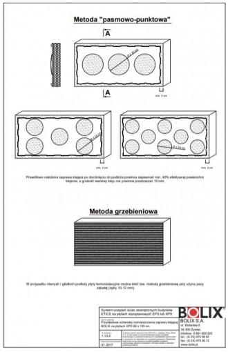 1.13.2 Przykładowe schematy rozmieszczenia zaprawy klejącej BOLIX na płytach XPS 60 x 125 cm