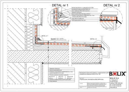 Balkon nieocieplony - profil okapowy BOLIX-100