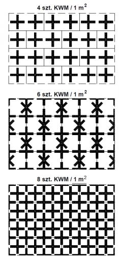2.15.4 Proponowane rozmieszczenie mocowania KWM na 1 m ocieplenia na płytach MW 50 x 100 cm
