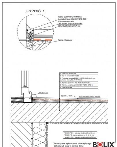 Rozwiązanie wykończenia nieocieplonego balkonu lub loggi w obrębie drzwi
