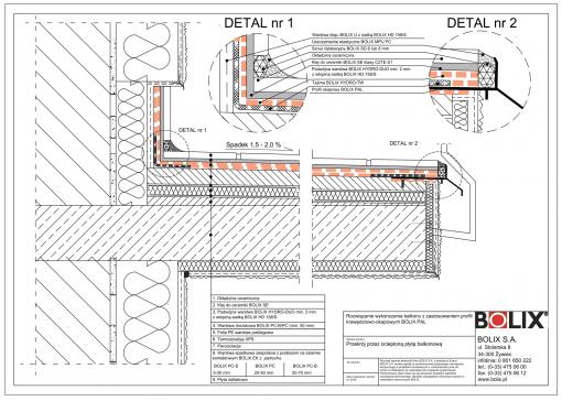 Balkon ocieplony - profil okapowy BOLIX PAL