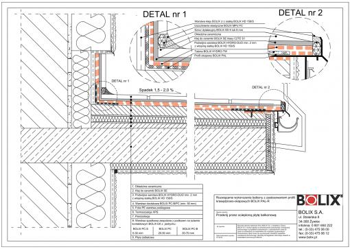 Balkon ocieplony - profil okapowy BOLIX PAL-R