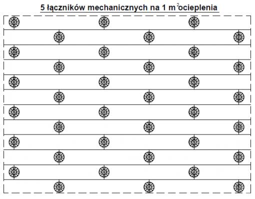2.15.9 Proponowane rozmieszczenie łączników mechanicznych na 1 m2 ocieplenia na płytach z wełny lamelowej