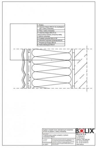 2.1.2 Przekrój przez system ociepleń z tynkiem mineralnym BOLIX