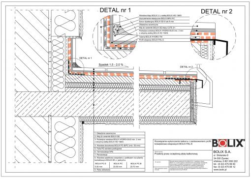 Balkon ocieplony - profil okapowy BOLIX PAL - E