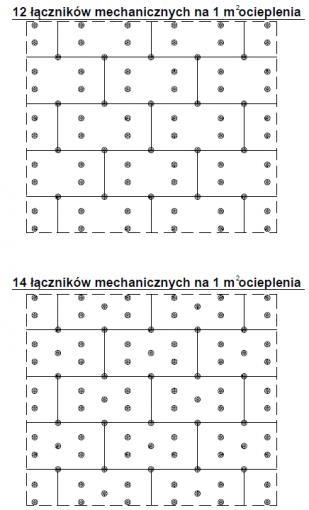 2.15.3 Proponowane rozmieszczenie łączników mechanicznych na 1 m ocieplenia na płytach EPS 50 x 100 cm - cz.3. [nieaktualny]
