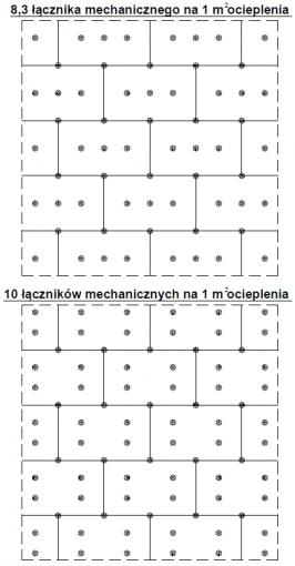 2.15.6 Proponowane rozmieszczenie łączników mechanicznych na 1 m ocieplenia na płytach MW 60 x 100 cm - cz.2.