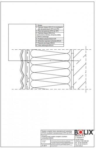 1.1.2  Przekrój przez system ociepleń z tynkiem mineralnym BOLIX