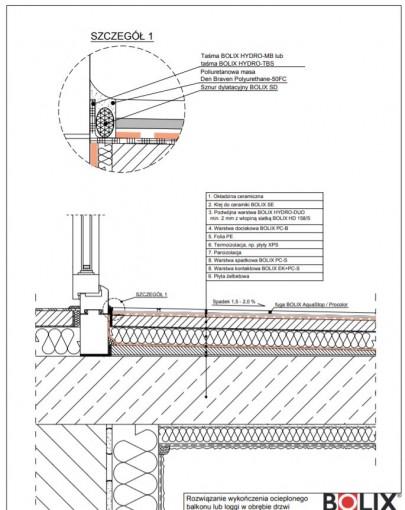 Rozwiązanie wykończenia ocieplonego balkonu lub loggi w obrębie drzwi