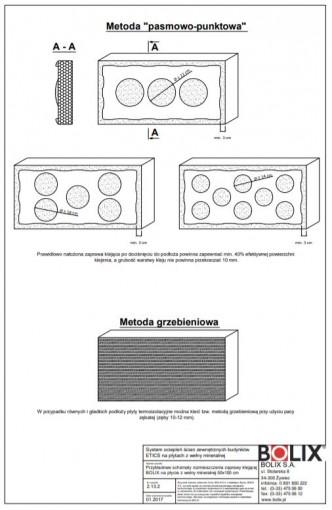 2.13.2 Przykładowe schematy rozmieszczenia zaprawy klejącej BOLIX na płycie z wełny mineralnej 50x100 cm