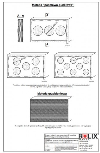 2.13.1 Przykładowe schematy rozmieszczenia zaprawy klejącej BOLIX na płycie z wełny mineralnej 60x100 cm