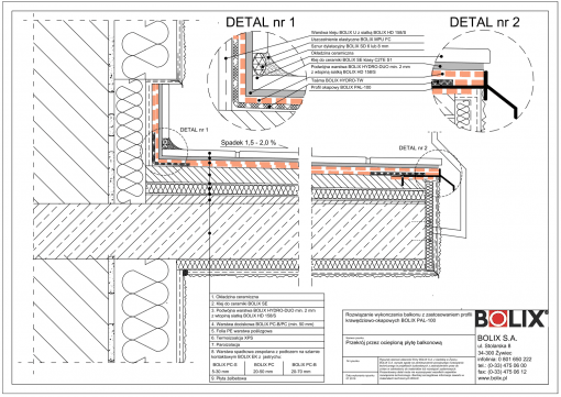 Balkon ocieplony - profil okapowy BOLIX PAL - 100