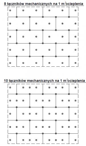 2.15.2 Proponowane rozmieszczenie łączników mechanicznych na 1 m ocieplenia na płytach MW 50 x 100 cm - cz.2.
