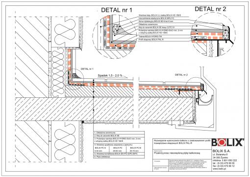 Balkon nieocieplony - profil okapowy PAL-R