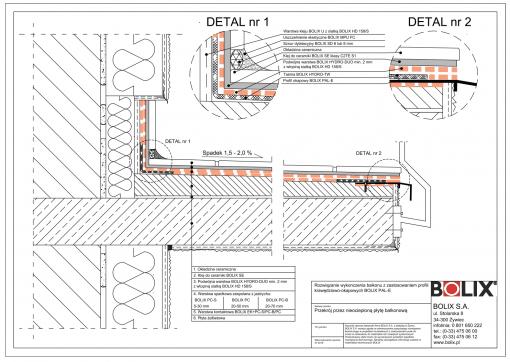 Balkon nieocieplony - profil okapowy BOLIX PAL-E