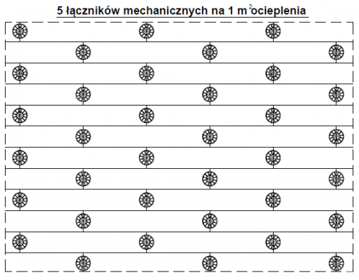 2.15.9 Proponowane rozmieszczenie łączników mechanicznych na 1 m2 ocieplenia na płytach z wełny lamelowej [nieaktualny]