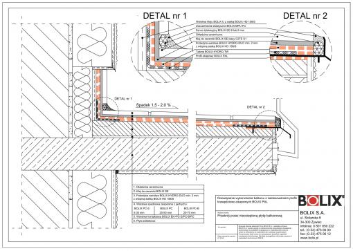 Balkon nieocieplony - profil okapowy BOLIX PAL